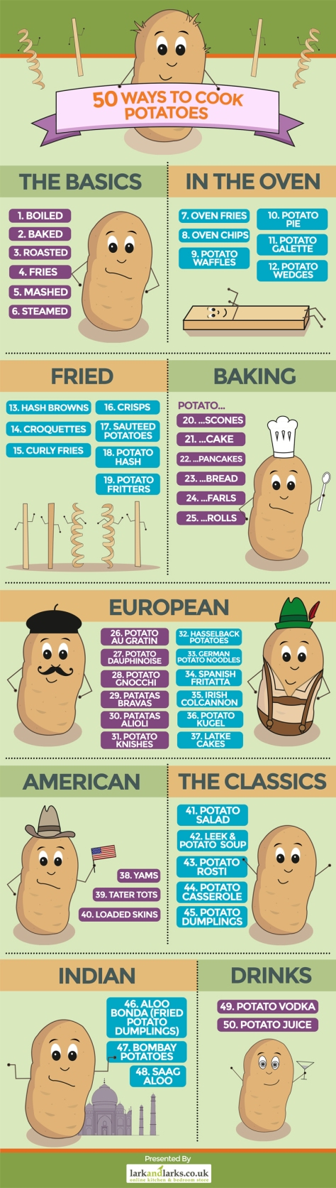 50 Ways to Cook Potatoes